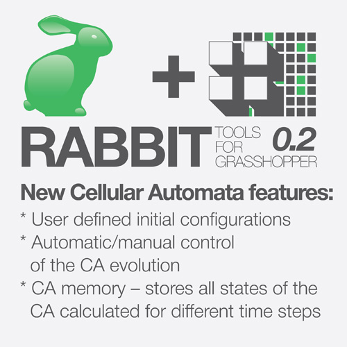 RABBIT + Cellular Automata