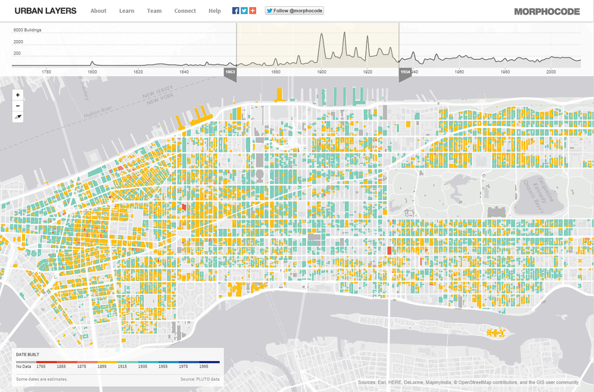 morphocode-urban-layers-all-together