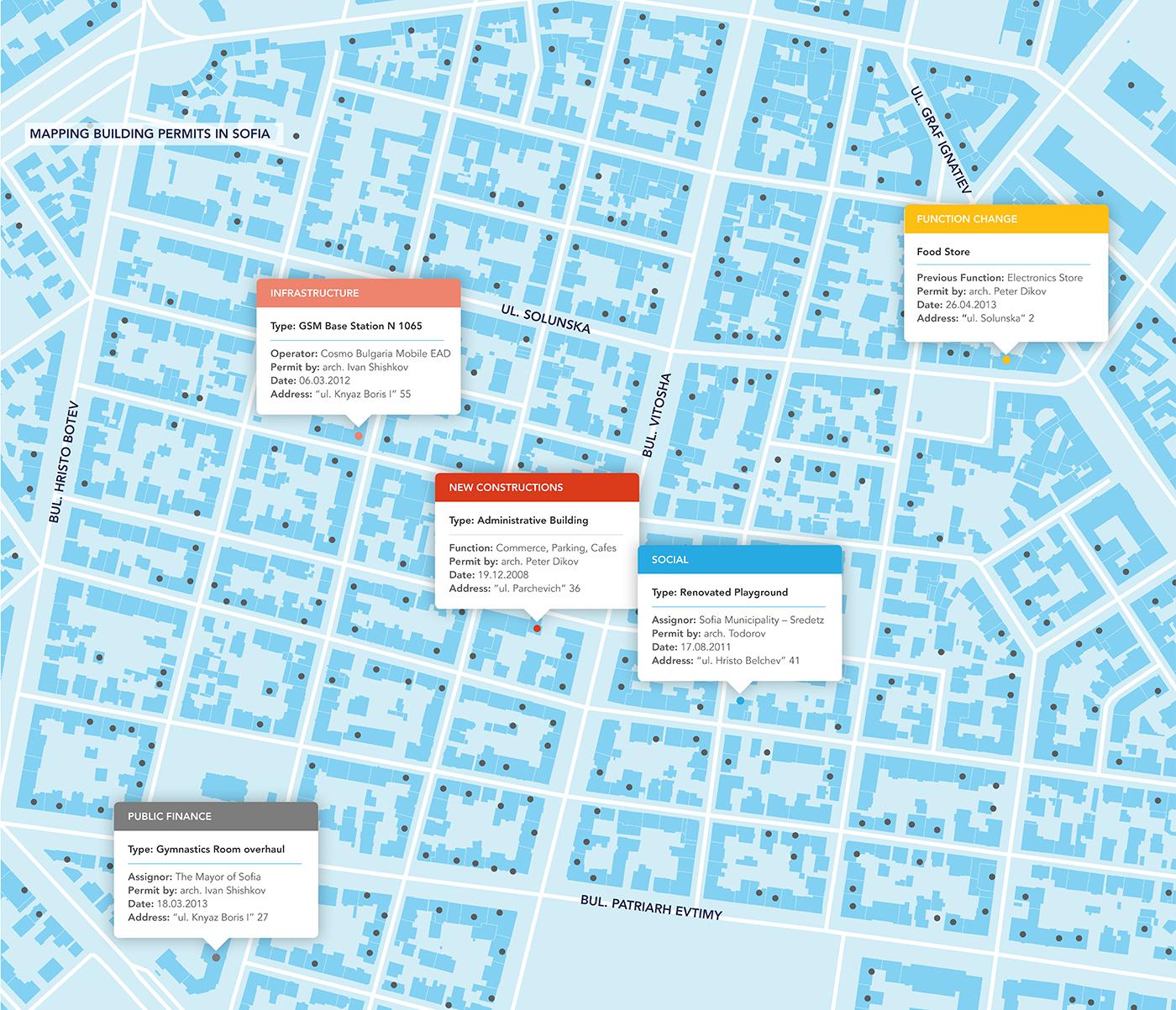 Sofia-Building-Permits-2