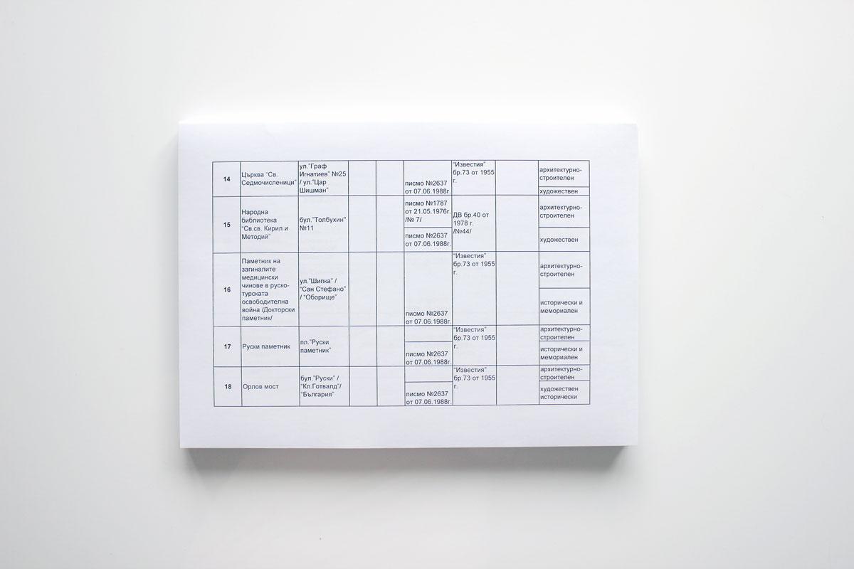 sofia-heritage-public-register-ninkn